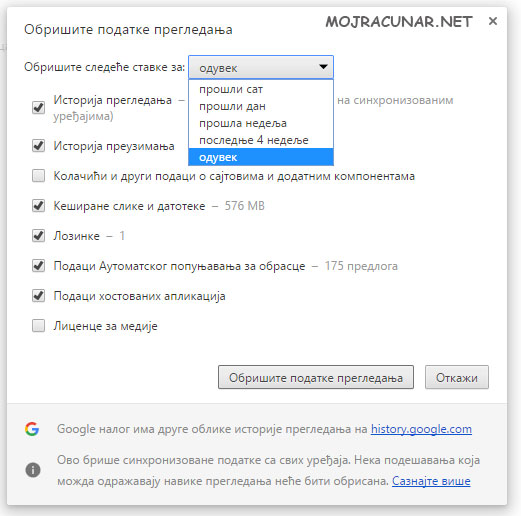 Istorija pregledanja Google Chrome